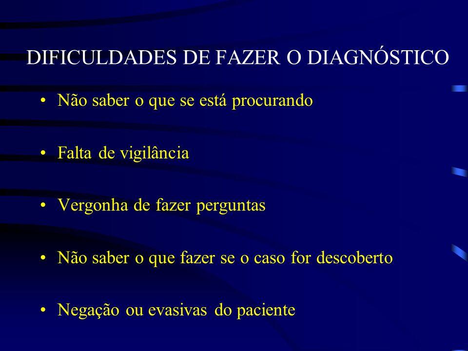 DIFICULDADES DE FAZER O DIAGNÓSTICO