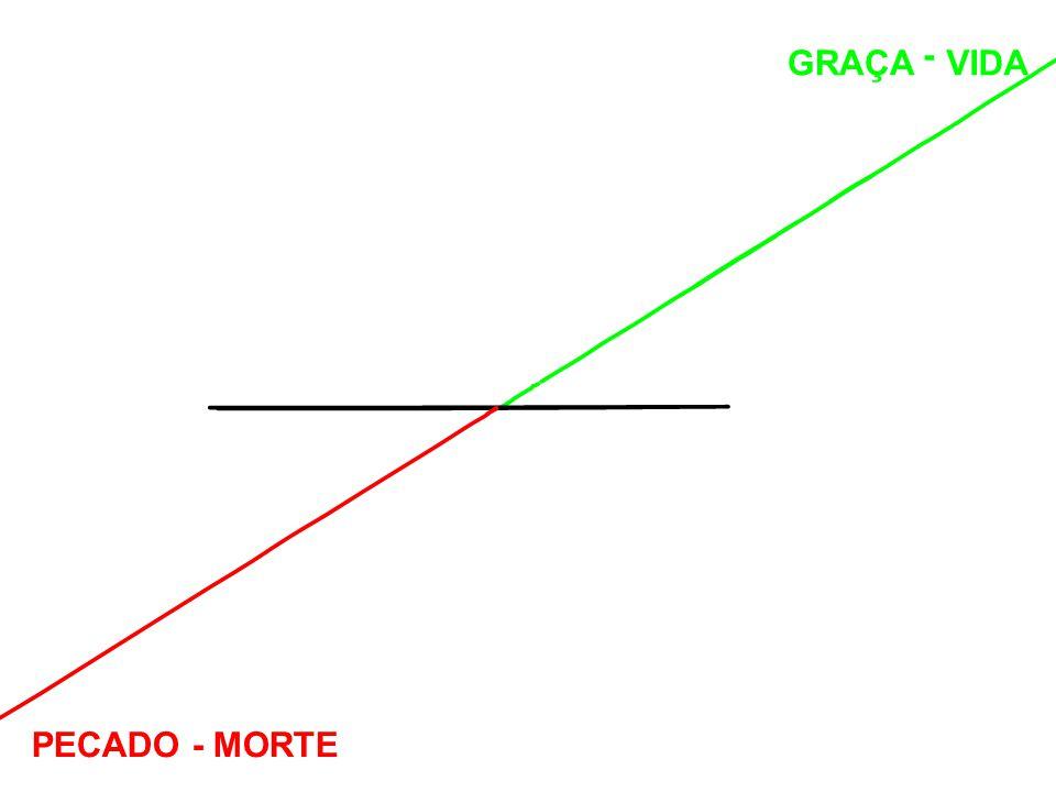 - GRAÇA VIDA PECADO - MORTE
