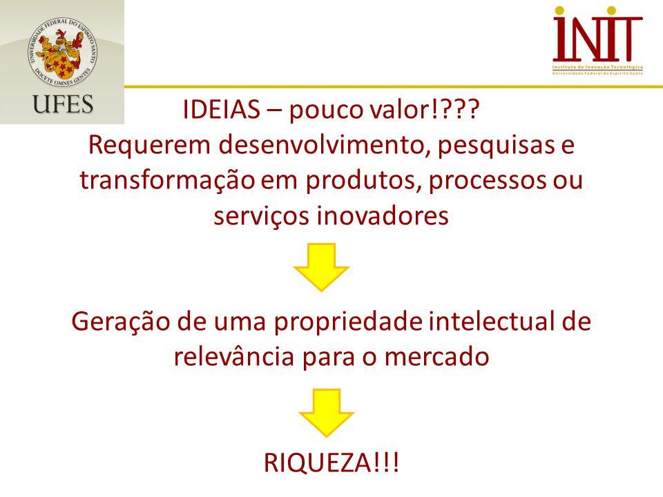 IDEIAS – pouco valor! .