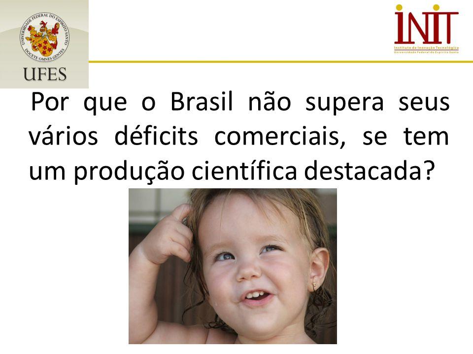 Por que o Brasil não supera seus vários déficits comerciais, se tem um produção científica destacada