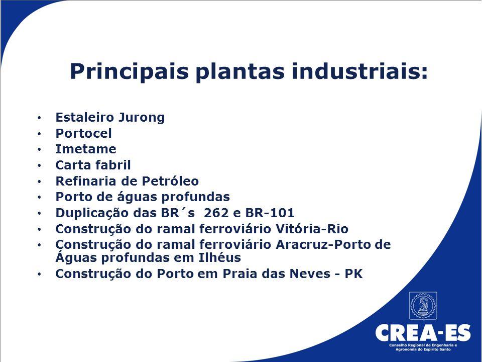 Principais plantas industriais: