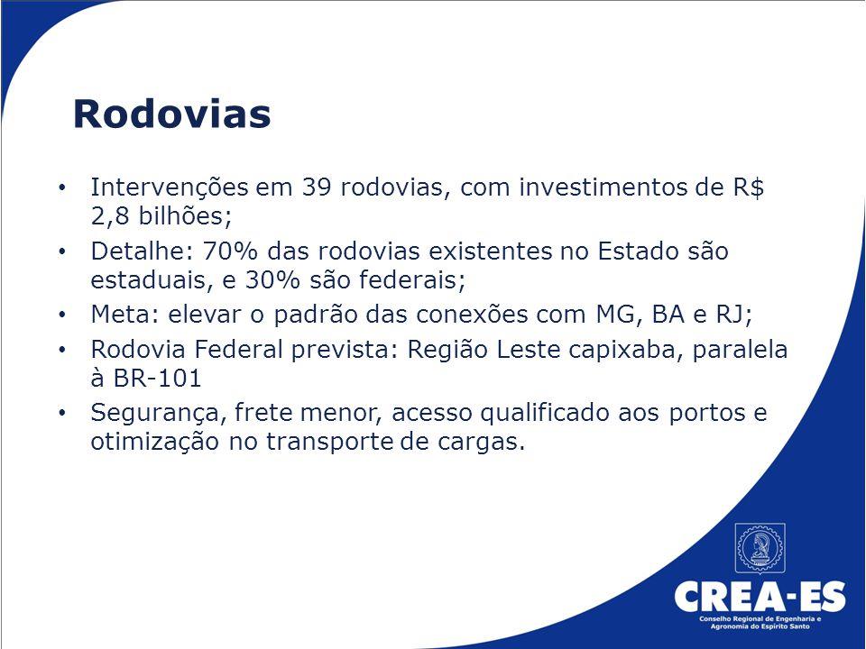 Rodovias Intervenções em 39 rodovias, com investimentos de R$ 2,8 bilhões;