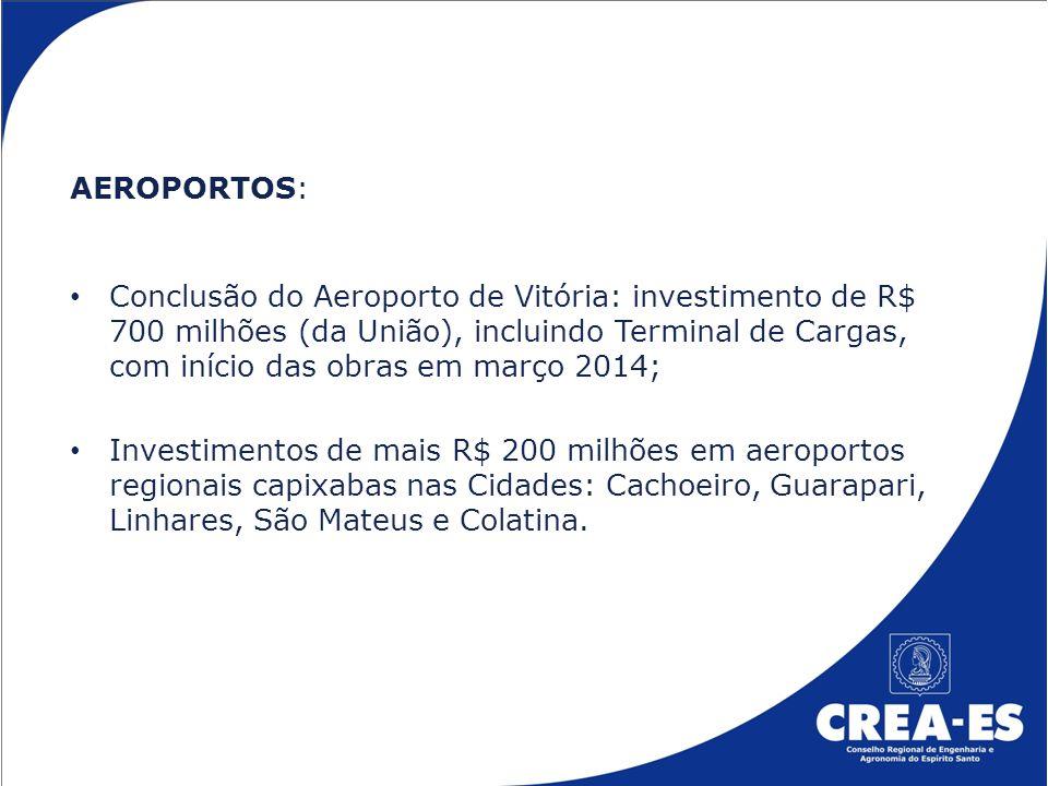 AEROPORTOS: