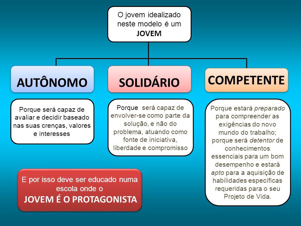 AUTÔNOMO SOLIDÁRIO COMPETENTE