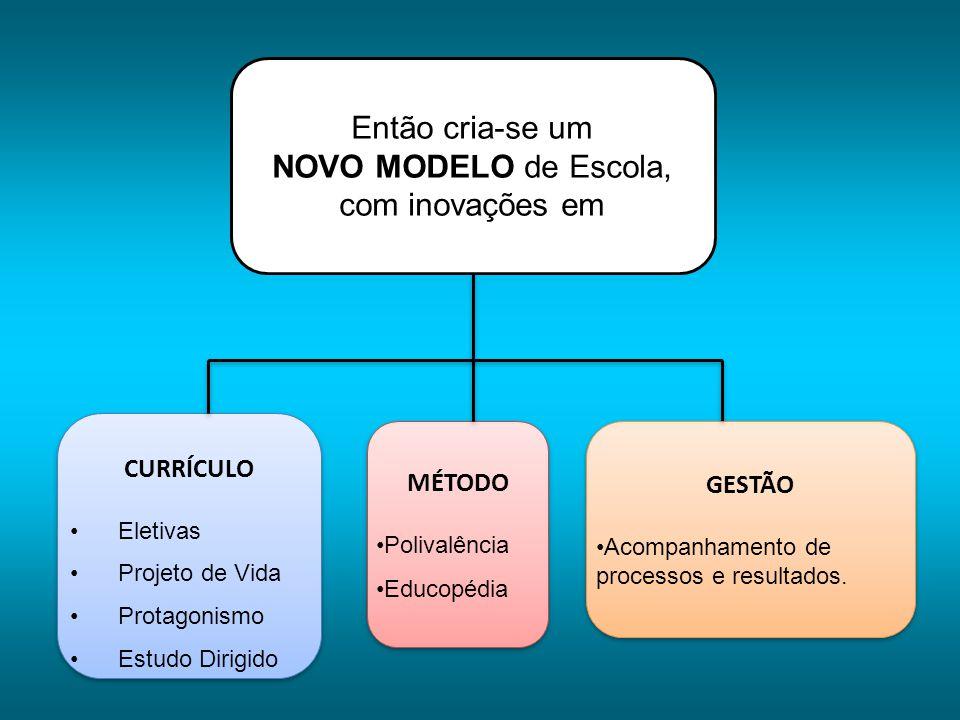 NOVO MODELO de Escola, com inovações em