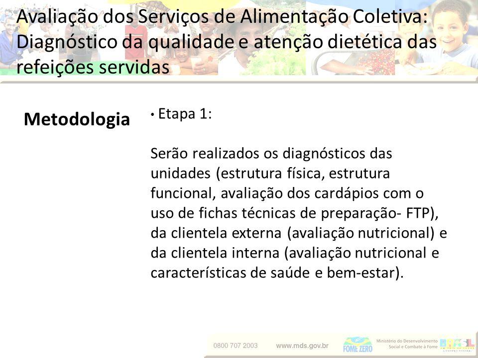 Avaliação dos Serviços de Alimentação Coletiva: Diagnóstico da qualidade e atenção dietética das refeições servidas