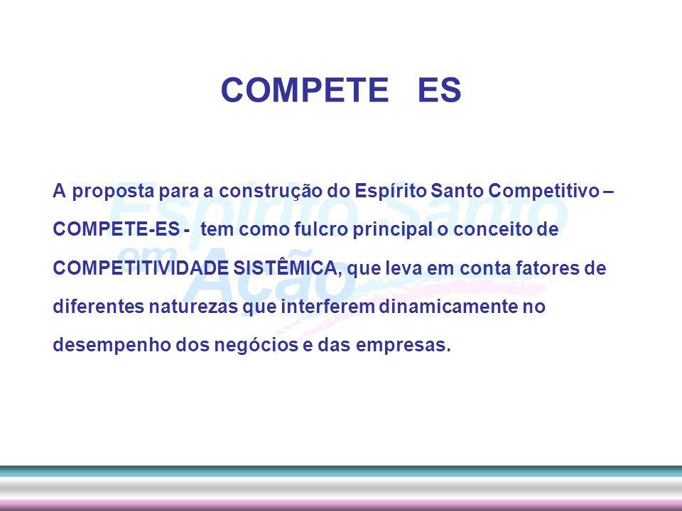 COMPETE ES