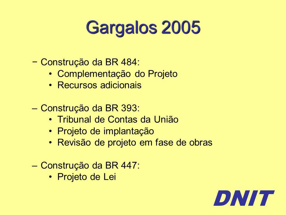Gargalos 2005 Construção da BR 484: Complementação do Projeto