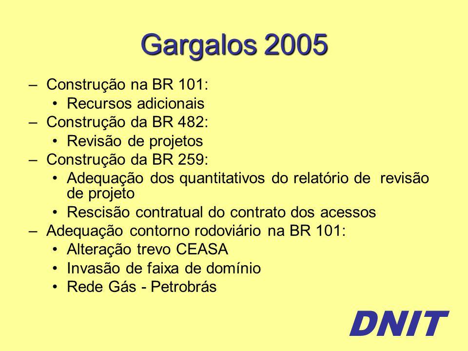 Gargalos 2005 Construção na BR 101: Recursos adicionais