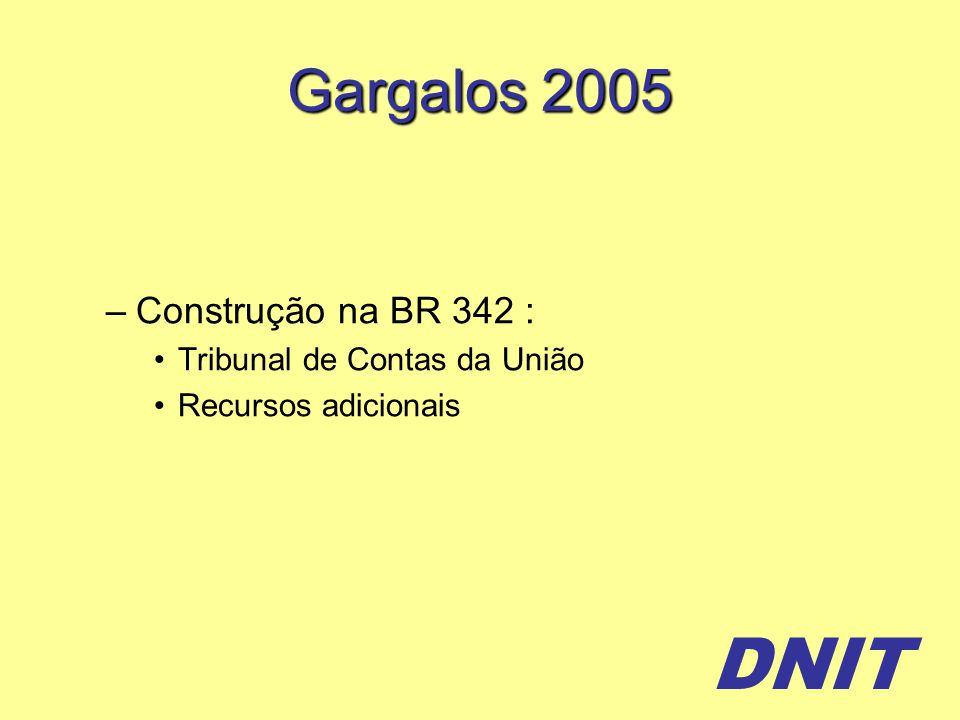Gargalos 2005 Construção na BR 342 : Tribunal de Contas da União