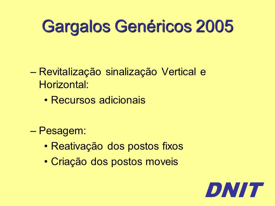 Gargalos Genéricos 2005 Revitalização sinalização Vertical e Horizontal: Recursos adicionais. Pesagem: