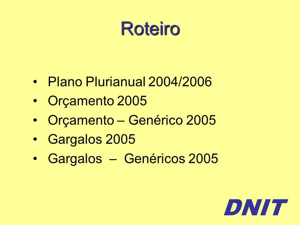 Roteiro Plano Plurianual 2004/2006 Orçamento 2005