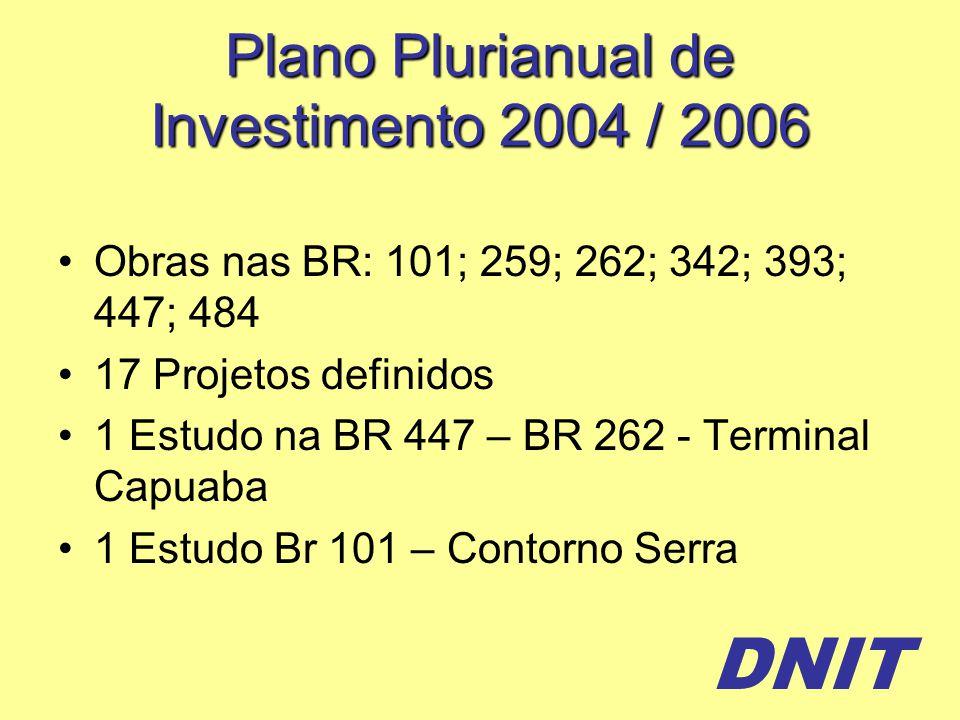 Plano Plurianual de Investimento 2004 / 2006