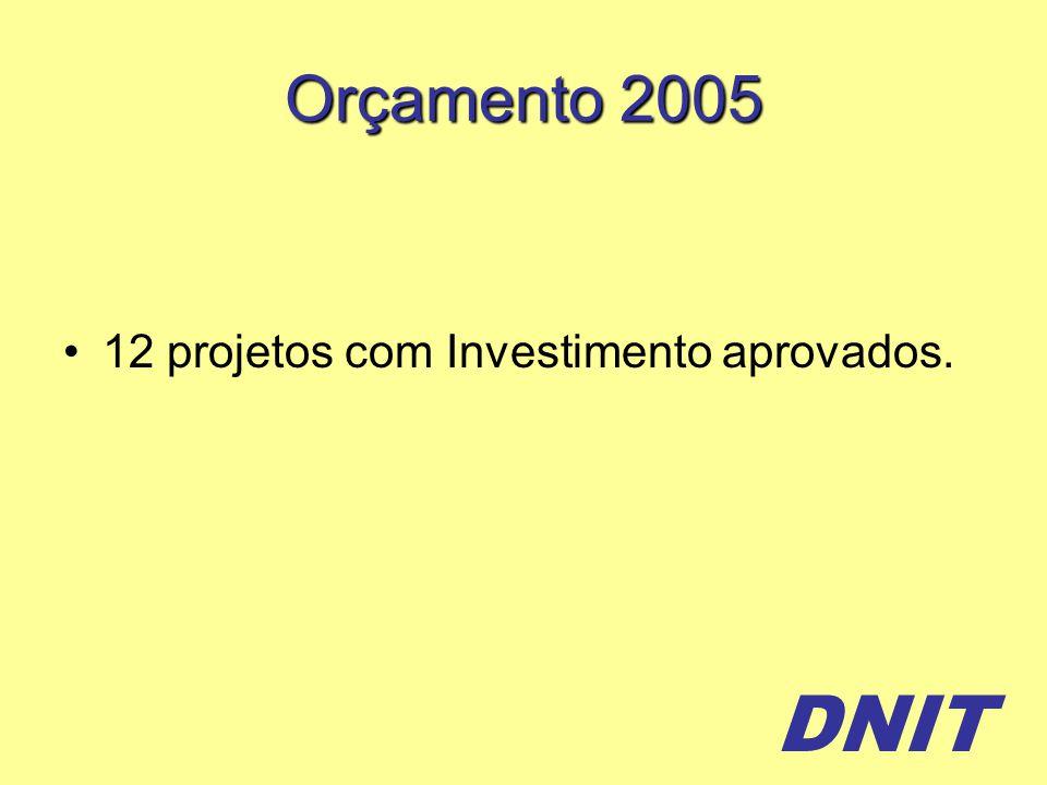 Orçamento 2005 12 projetos com Investimento aprovados.