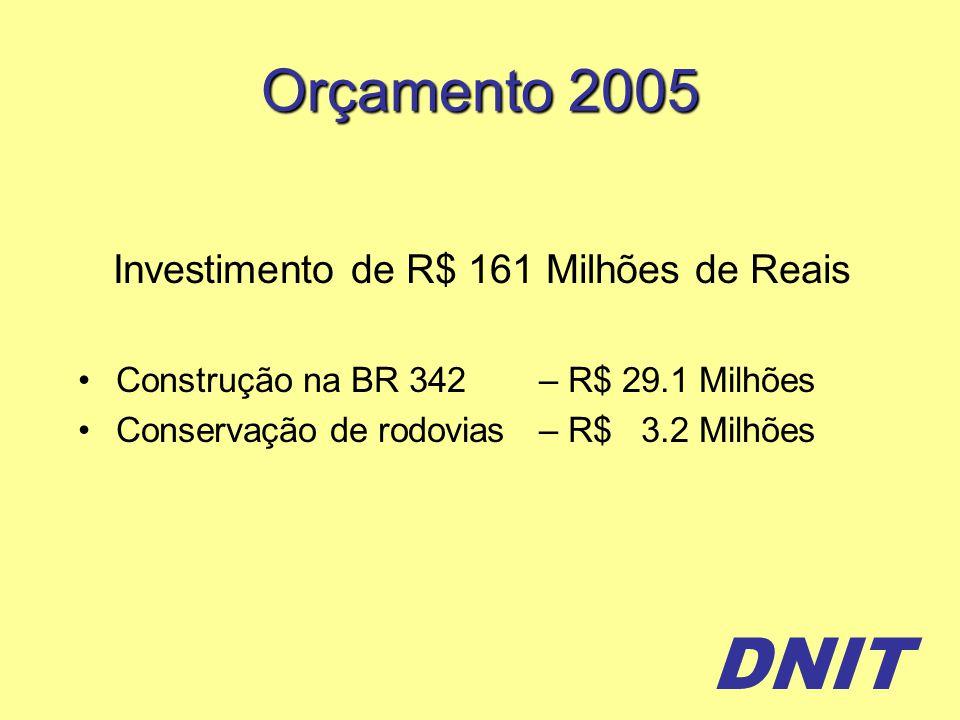 Investimento de R$ 161 Milhões de Reais