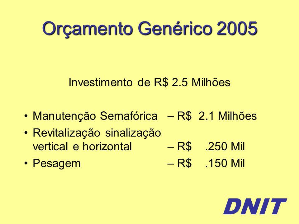 Investimento de R$ 2.5 Milhões