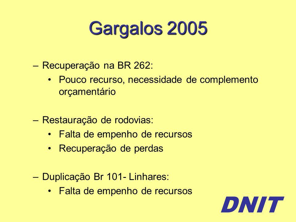 Gargalos 2005 Recuperação na BR 262: