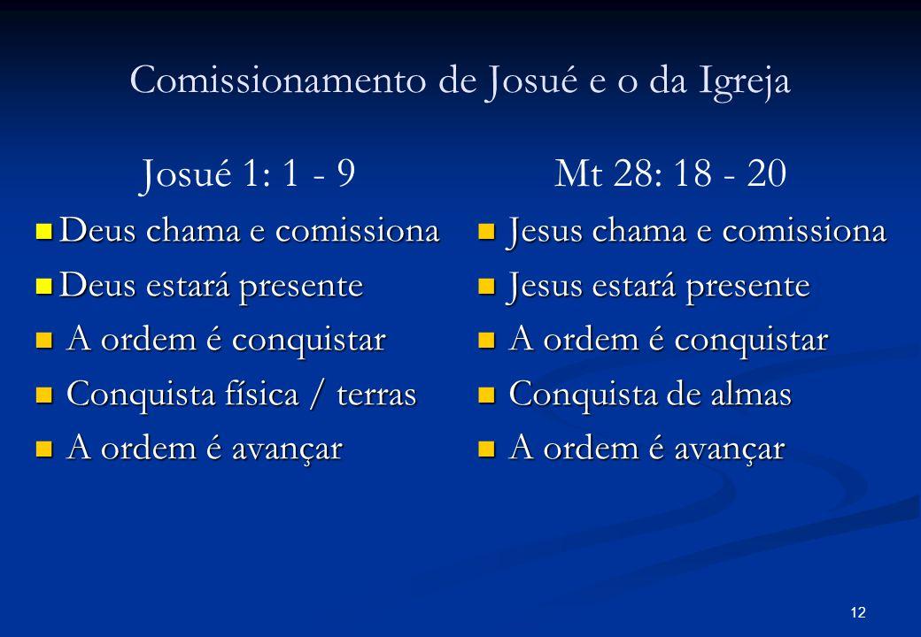 Comissionamento de Josué e o da Igreja