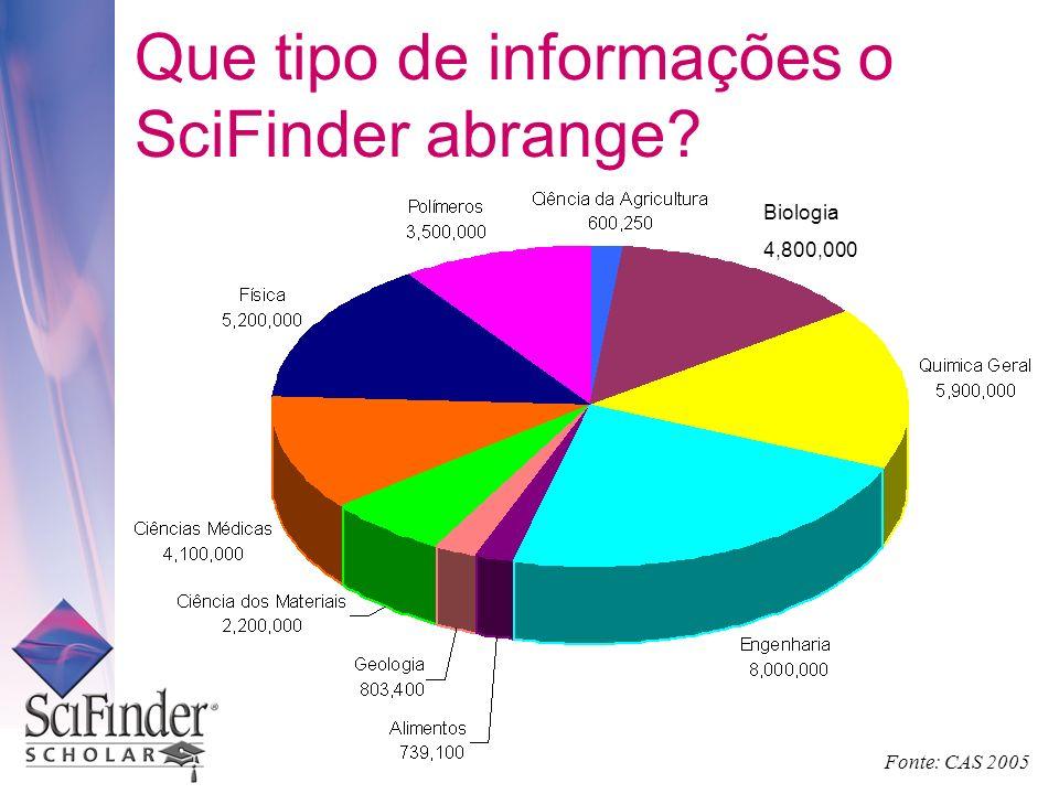 Que tipo de informações o SciFinder abrange
