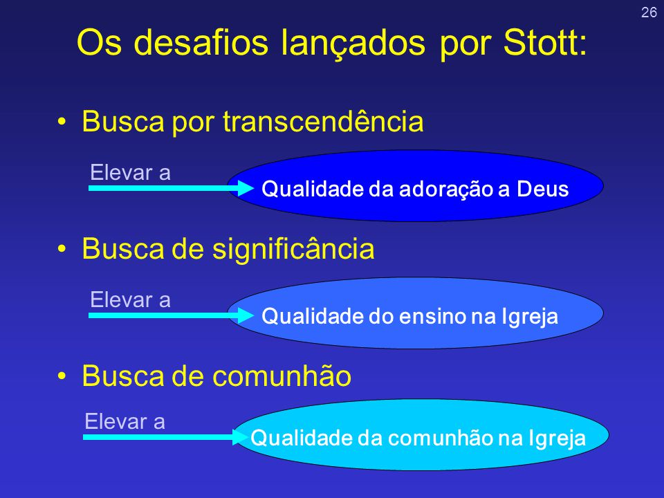 Os desafios lançados por Stott:
