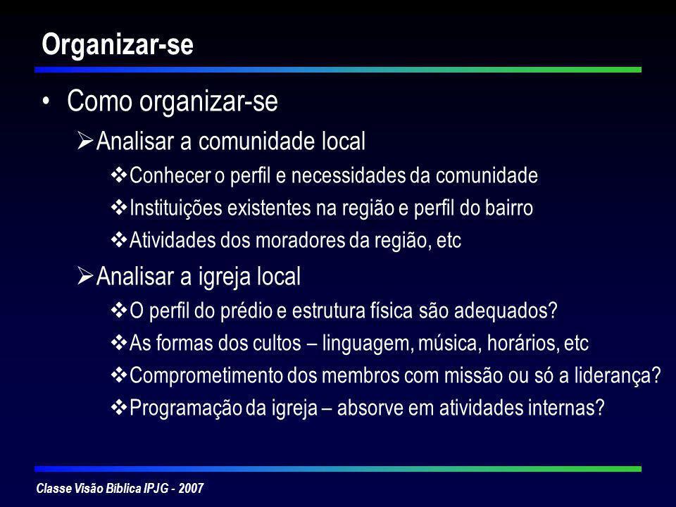 Organizar-se Como organizar-se Analisar a comunidade local