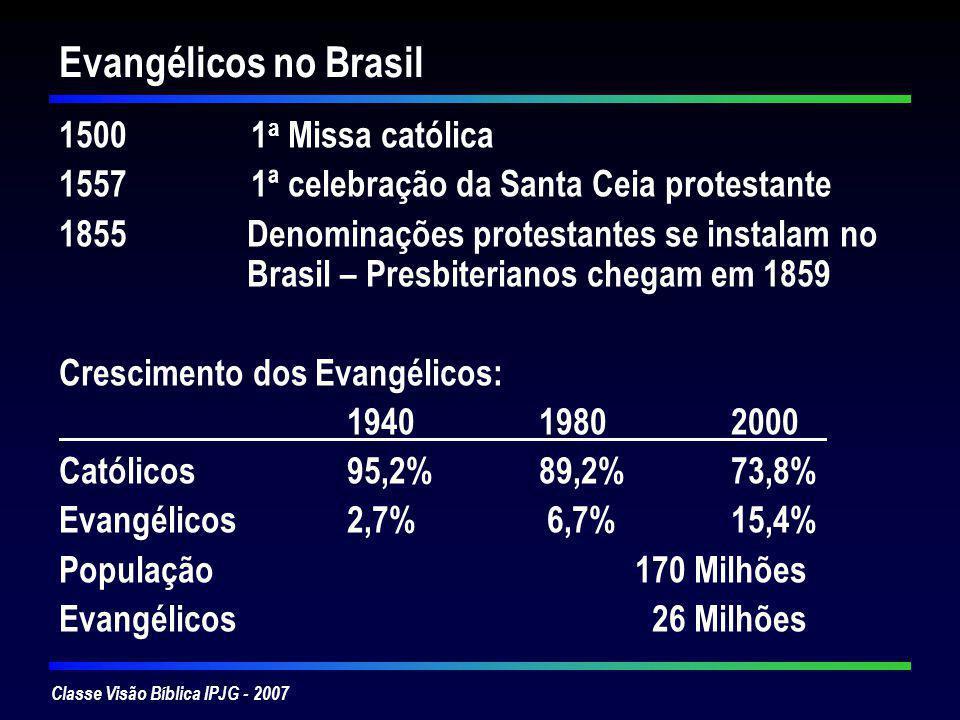 Evangélicos no Brasil 1500 1a Missa católica