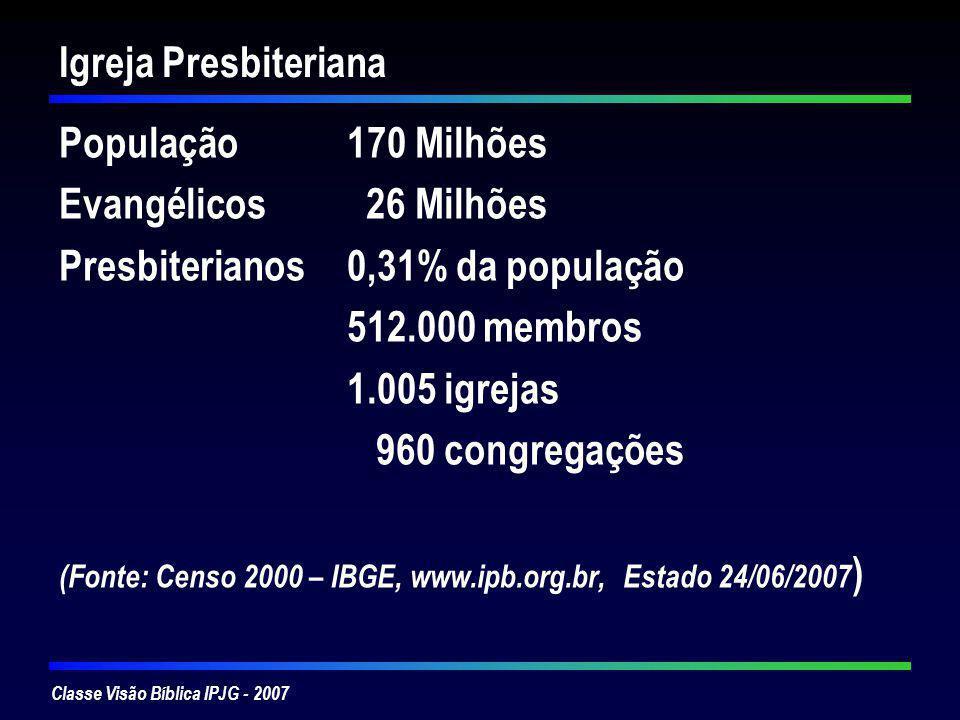 Presbiterianos 0,31% da população 512.000 membros 1.005 igrejas