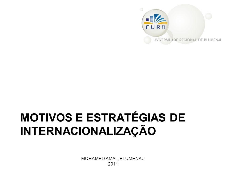 MOTIVOS E ESTRATÉGIAS DE INTERNACIONALIZAÇÃO