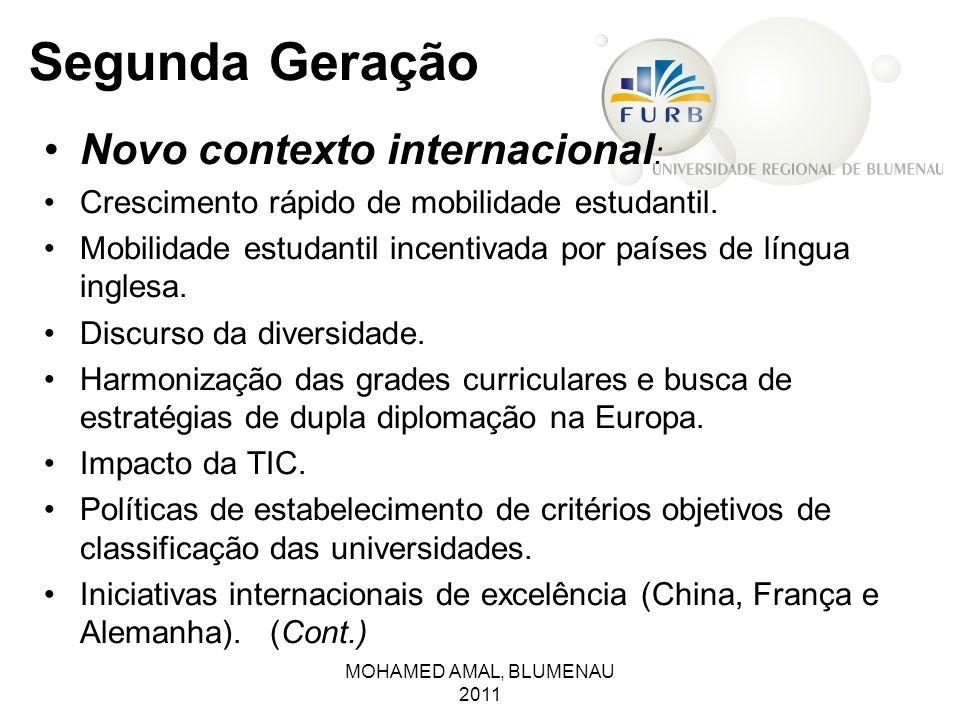 Segunda Geração Novo contexto internacional: