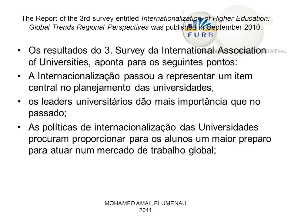 os leaders universitários dão mais importância que no passado;