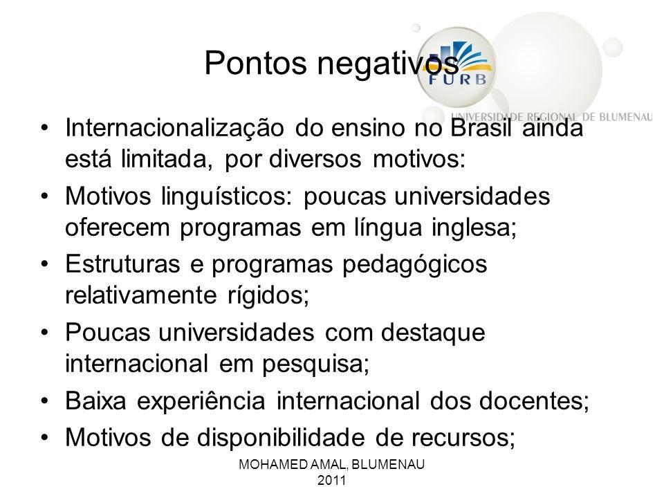 Pontos negativos Internacionalização do ensino no Brasil ainda está limitada, por diversos motivos: