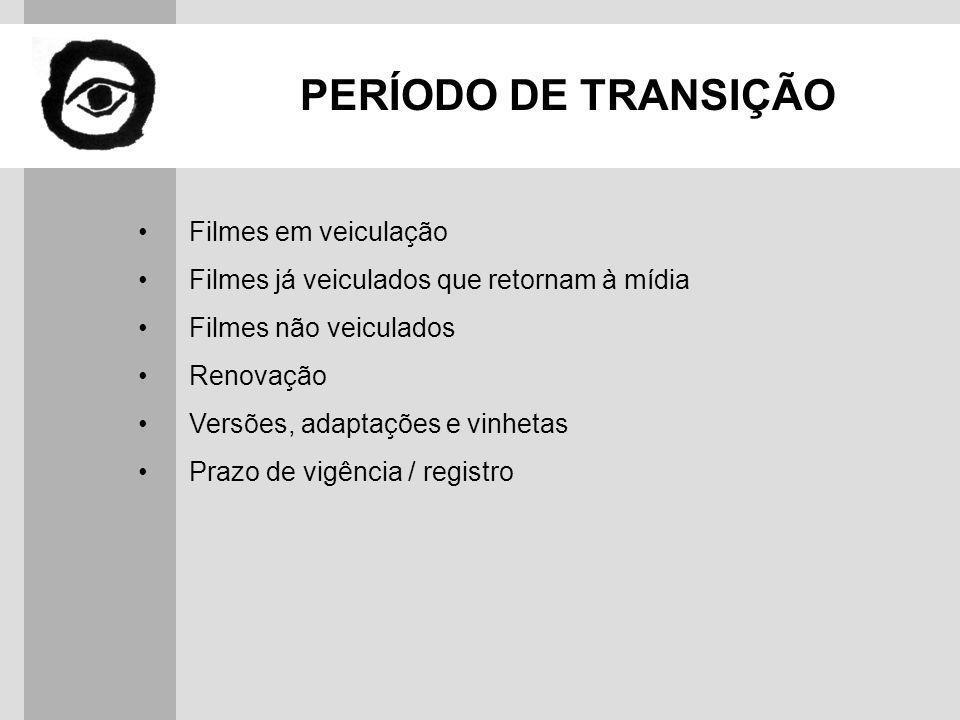 PERÍODO DE TRANSIÇÃO Filmes em veiculação