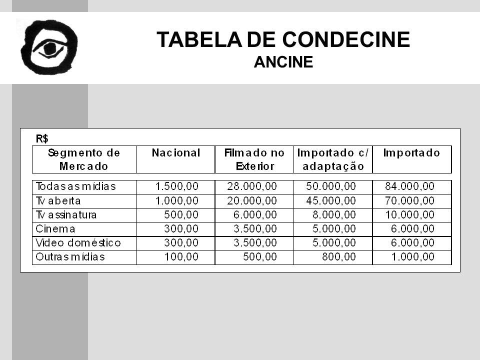 TABELA DE CONDECINE ANCINE