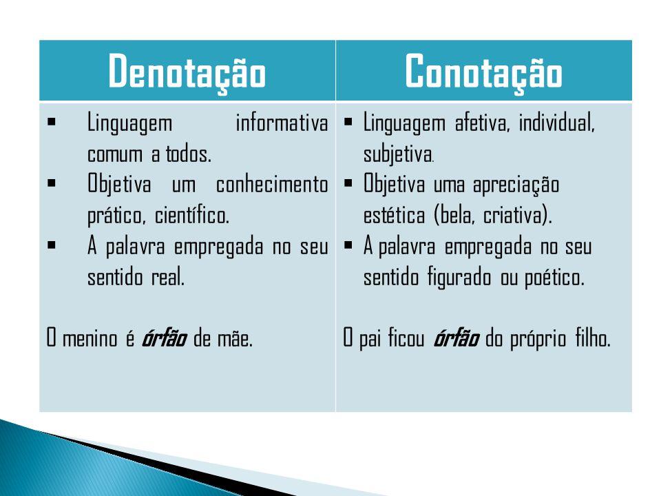 Denotação Conotação Linguagem informativa comum a todos.