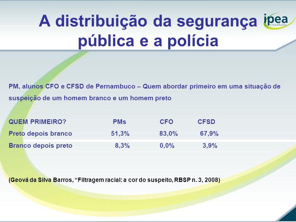 A distribuição da segurança pública e a polícia