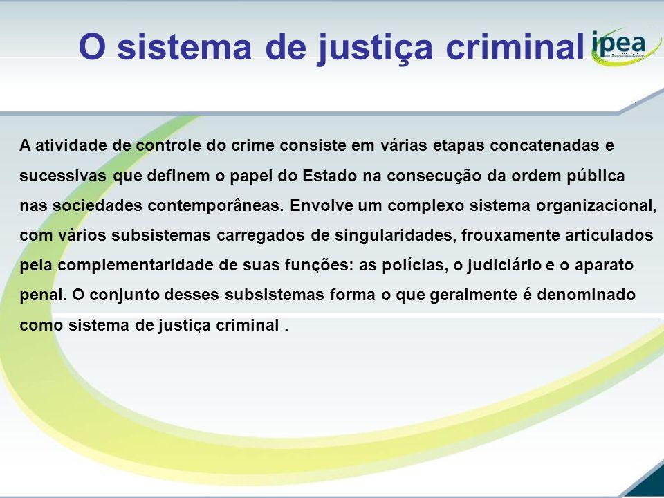 O sistema de justiça criminal