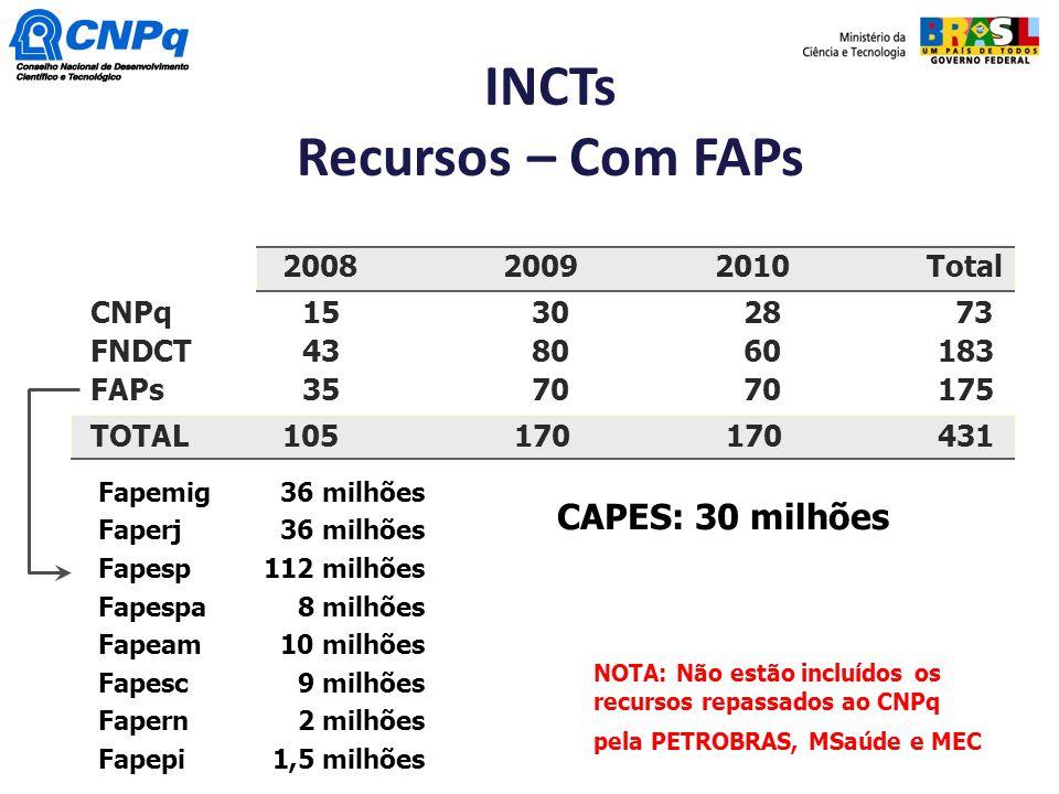 INCTs Recursos – Com FAPs