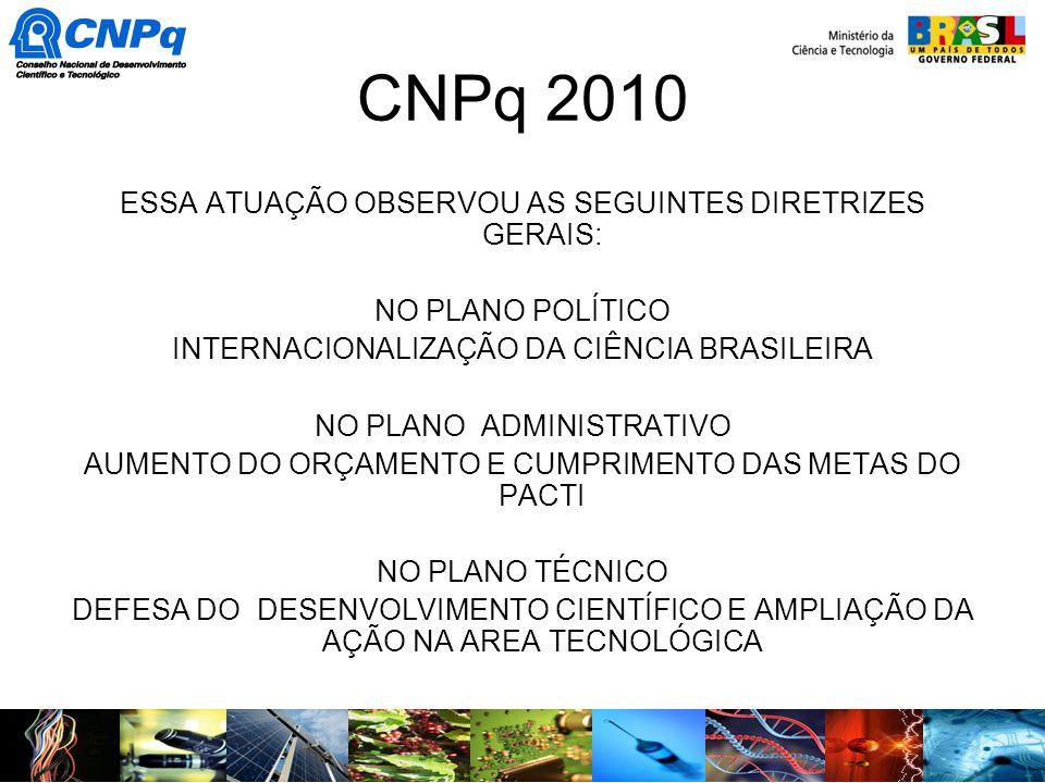 CNPq 2010 ESSA ATUAÇÃO OBSERVOU AS SEGUINTES DIRETRIZES GERAIS: