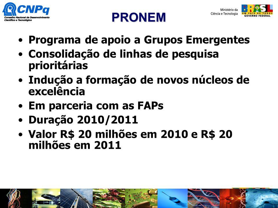 PRONEM Programa de apoio a Grupos Emergentes