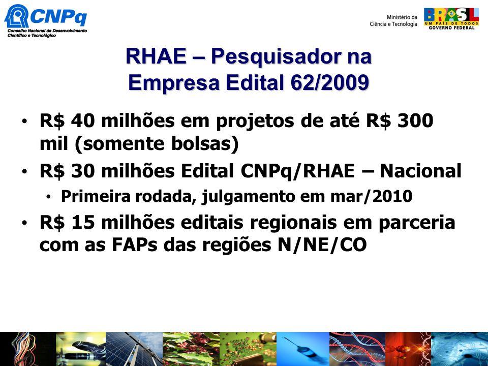 RHAE – Pesquisador na Empresa Edital 62/2009