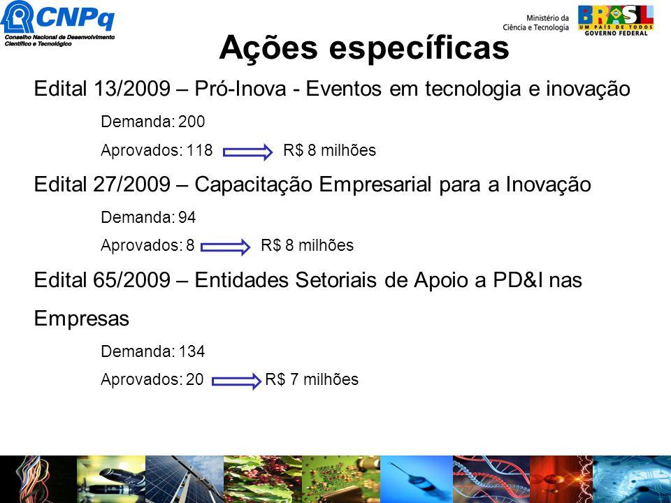 Ações específicas Edital 13/2009 – Pró-Inova - Eventos em tecnologia e inovação. Demanda: 200. Aprovados: 118 R$ 8 milhões.