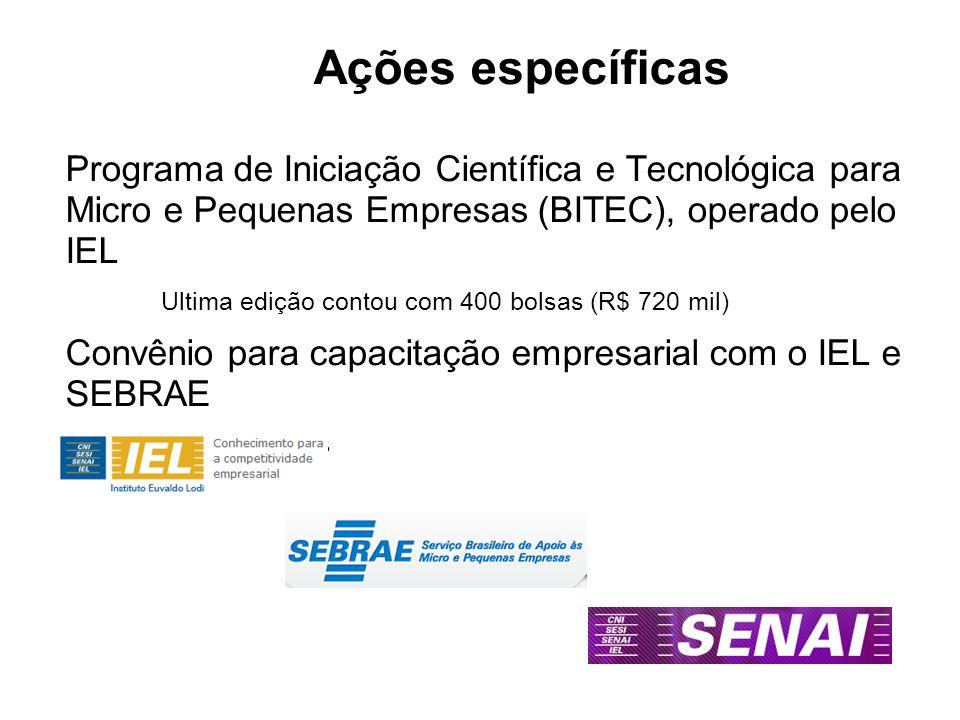 Ações específicas Programa de Iniciação Científica e Tecnológica para Micro e Pequenas Empresas (BITEC), operado pelo IEL.