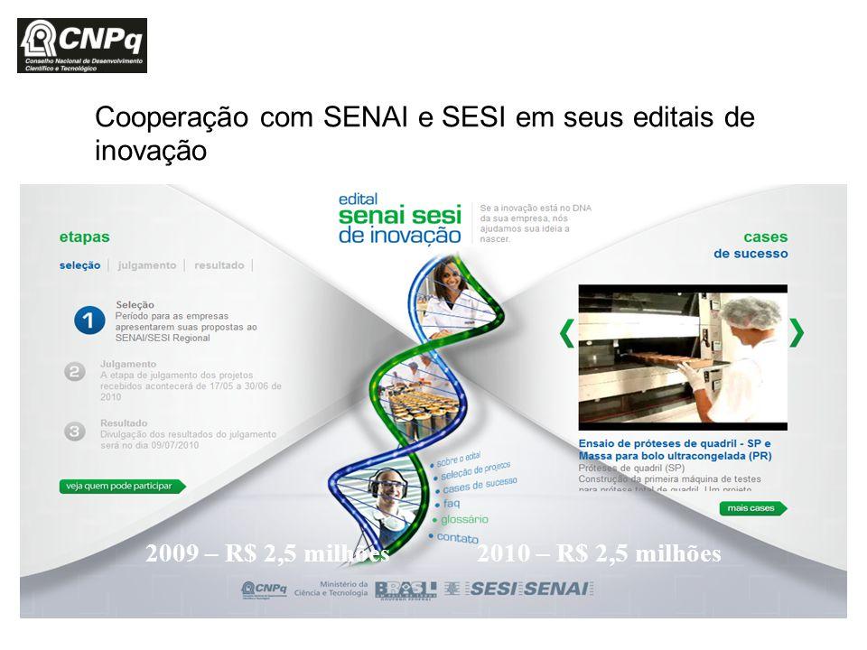 Cooperação com SENAI e SESI em seus editais de inovação