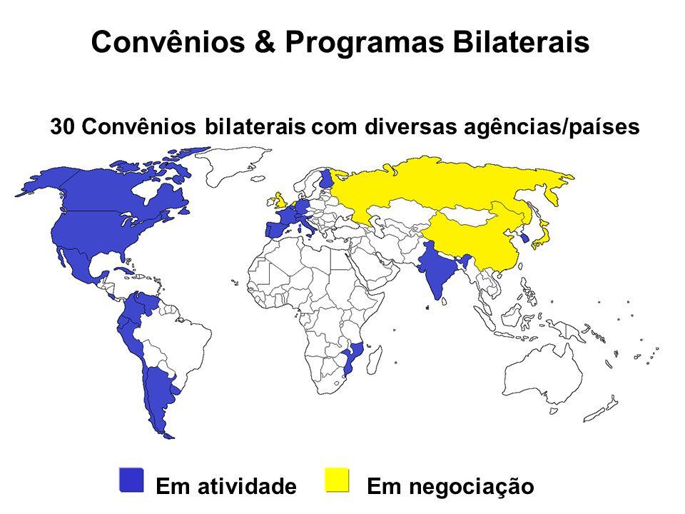 30 Convênios bilaterais com diversas agências/países