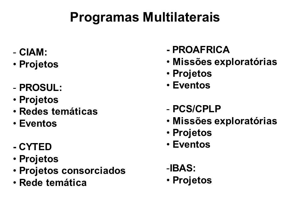 Programas Multilaterais