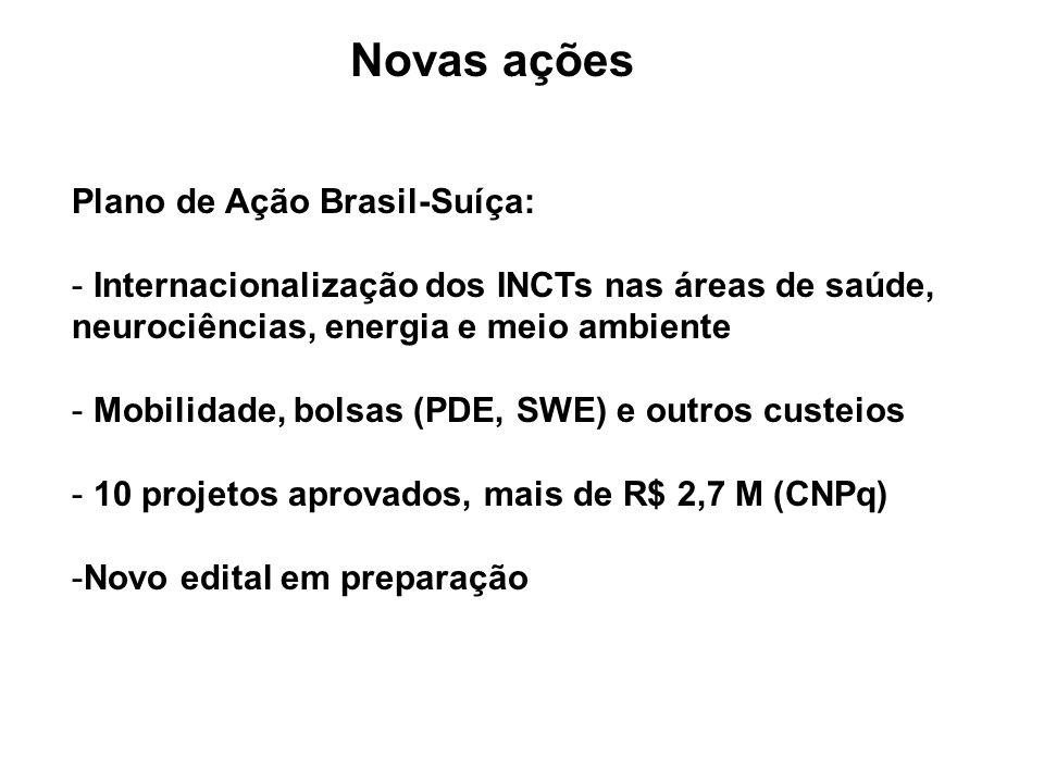 Novas ações Plano de Ação Brasil-Suíça: