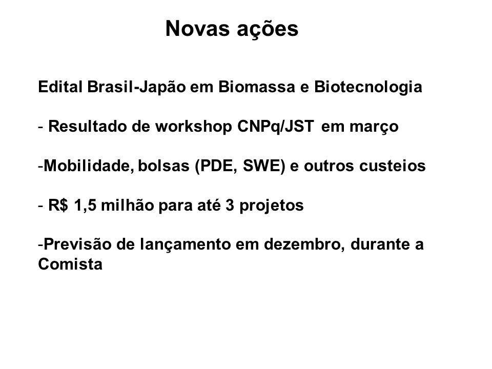 Novas ações Edital Brasil-Japão em Biomassa e Biotecnologia