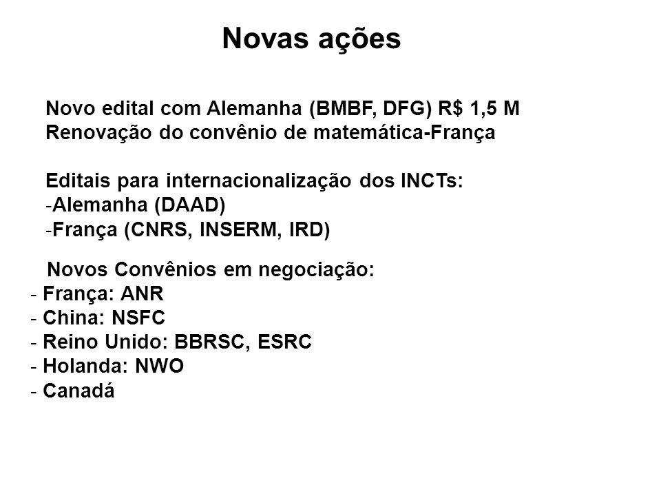 Novas ações Novo edital com Alemanha (BMBF, DFG) R$ 1,5 M