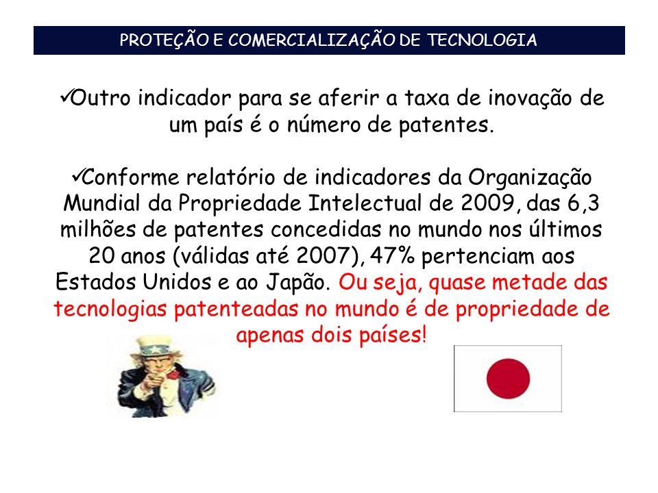 PROTEÇÃO E COMERCIALIZAÇÃO DE TECNOLOGIA