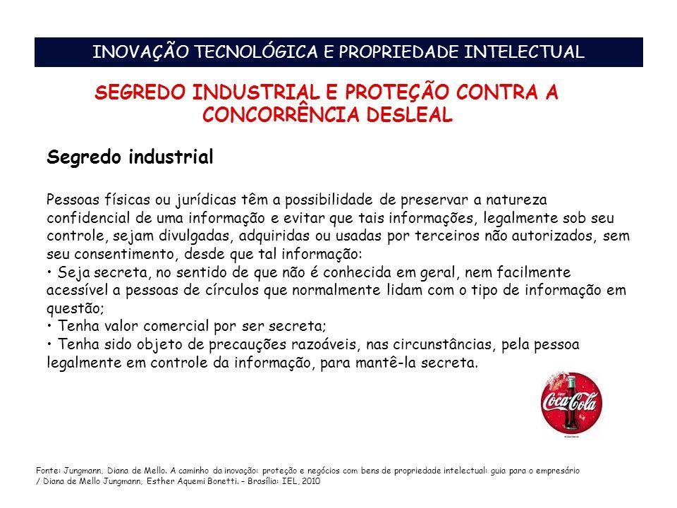SEGREDO INDUSTRIAL E PROTEÇÃO CONTRA A